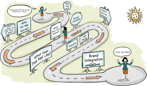 Brand Roadmap for the Conscious Business